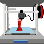 3D Printing Piracy – Taking Theft To A Whole New Level